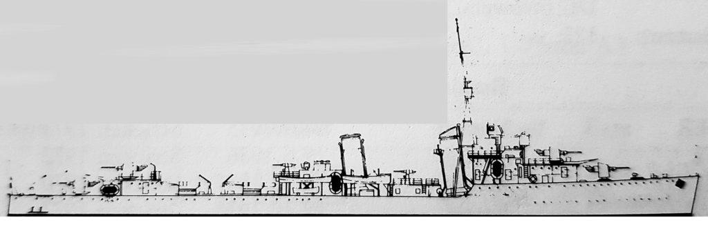 HD Profile of the Churruca class