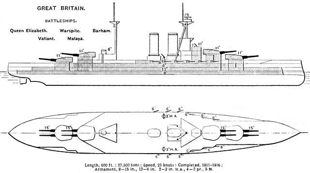 brasseys naval annual 1923 Queen Elizabeth diagram