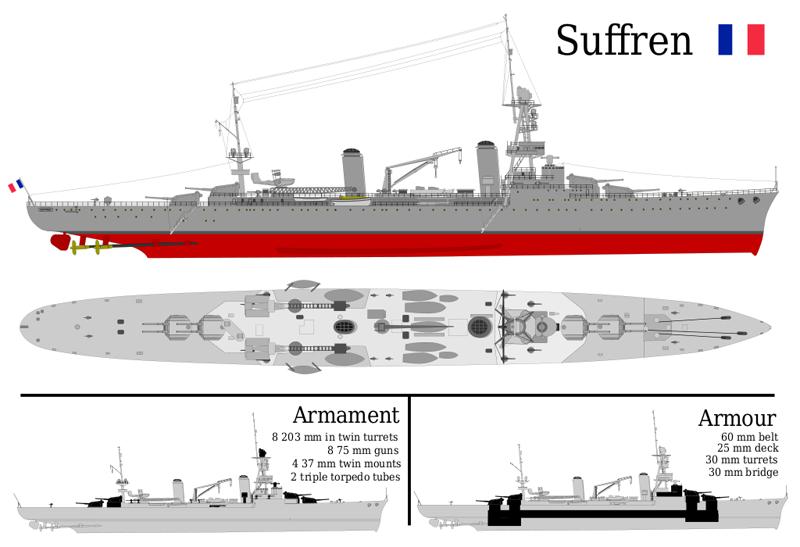 Suffren overview