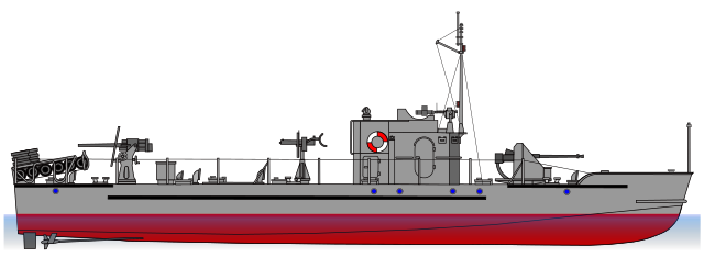 BMO class sub-chasers of WW2
