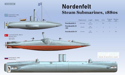 Nordenfelt subs types HI Sutton