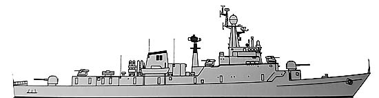 ROKS Ulsan class profile
