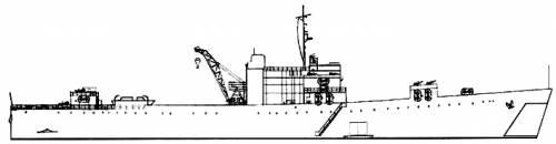 Profile of the HMS bruizer