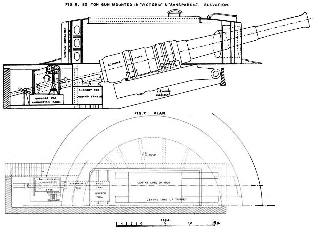 BL_16.25_inch_gun_turret_diagrams_Brasseys_1888