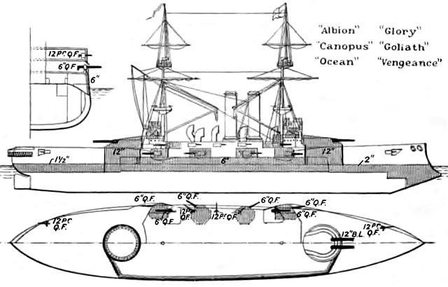 canopus - brasseys diagram