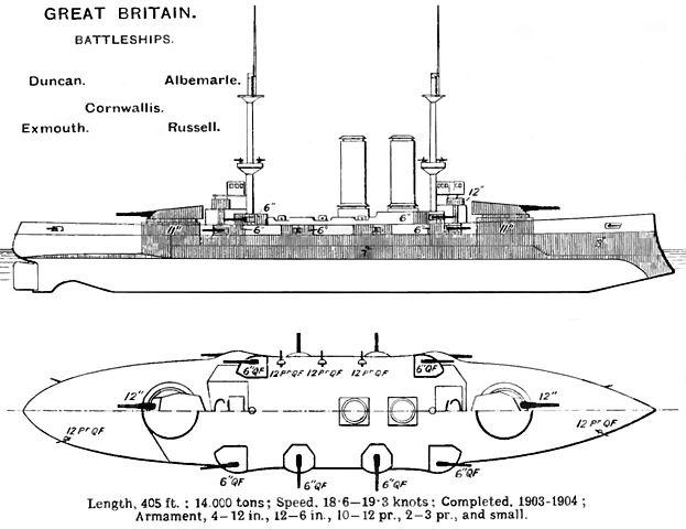 Duncan_class_diagrams_Brasseys_1915