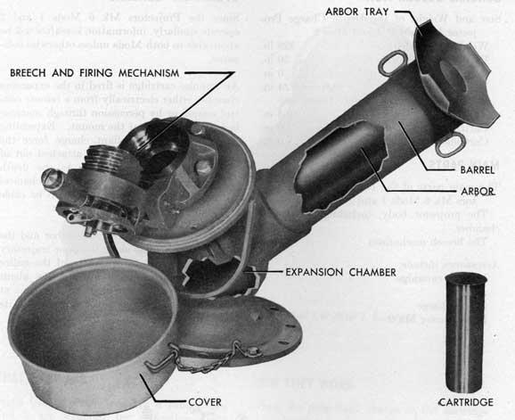 K-Gun, part of a ww2 ordnance training booklet