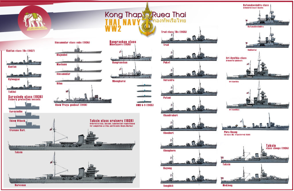 Poster of the Thai Navy in WW2