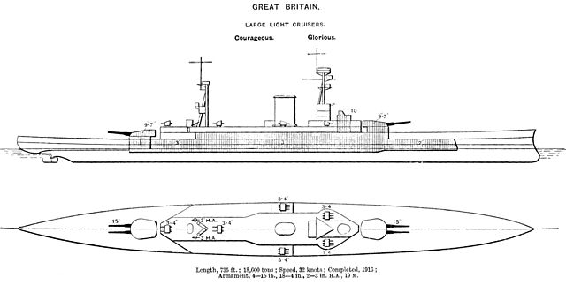 Brasseys diagram showing the Courageous class armour scheme in 1923