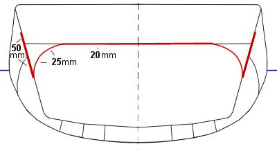 Leipzig's cut showing its internal armour arrangement