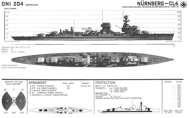 ONI recoignition sheet for the Nürnberg