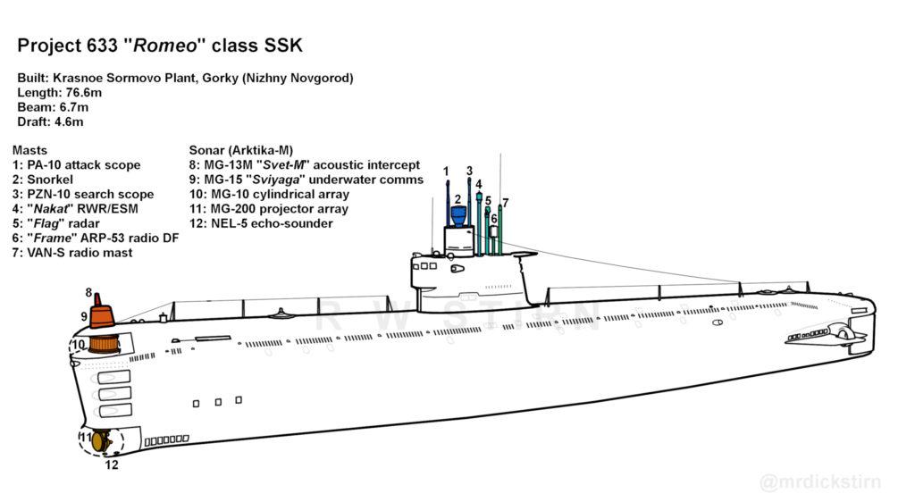 Diagram by Richard W. Stirn
