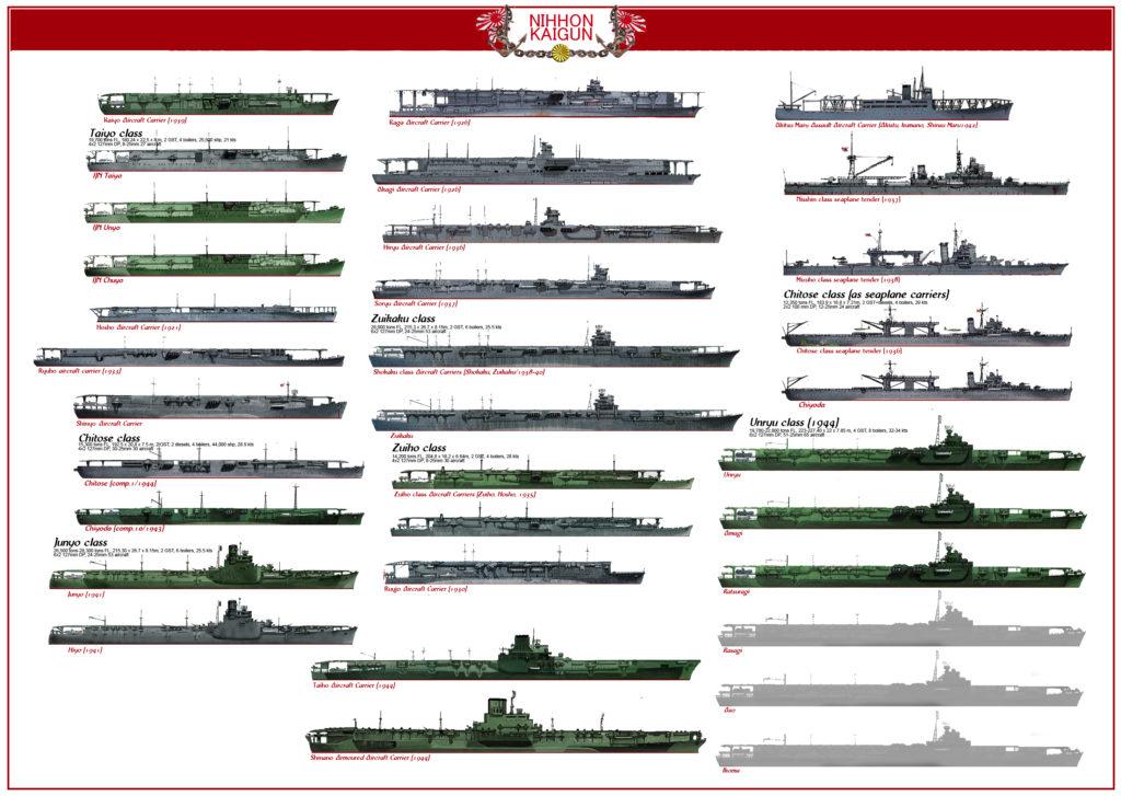 IJN-Aircraft-Carriers