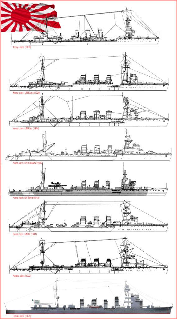 The Kuma class cruisers