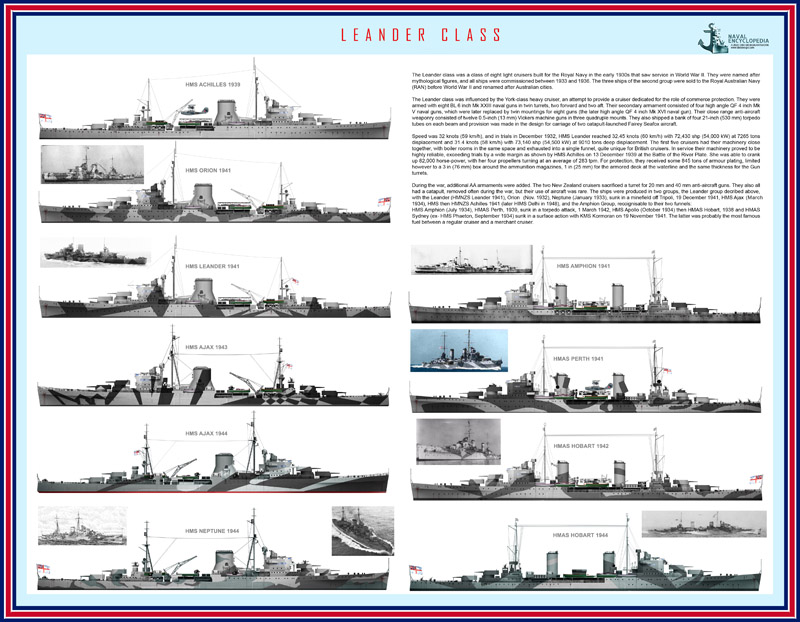 leander class cruisers