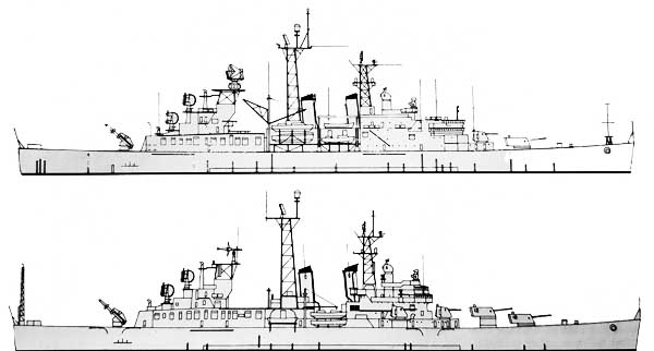 Conways profile of the Cleveland sub-classes