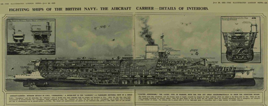 London Illustrated News - Cutaway of the Courageous class