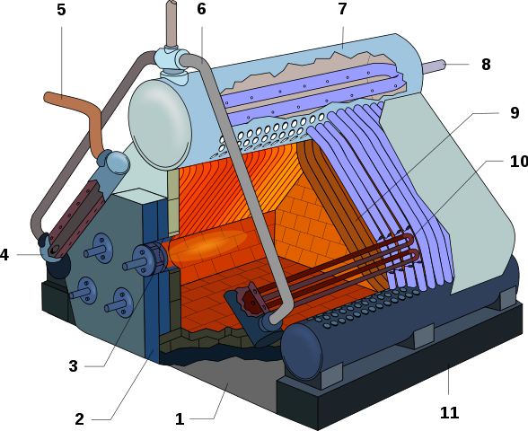 belsfast boilers