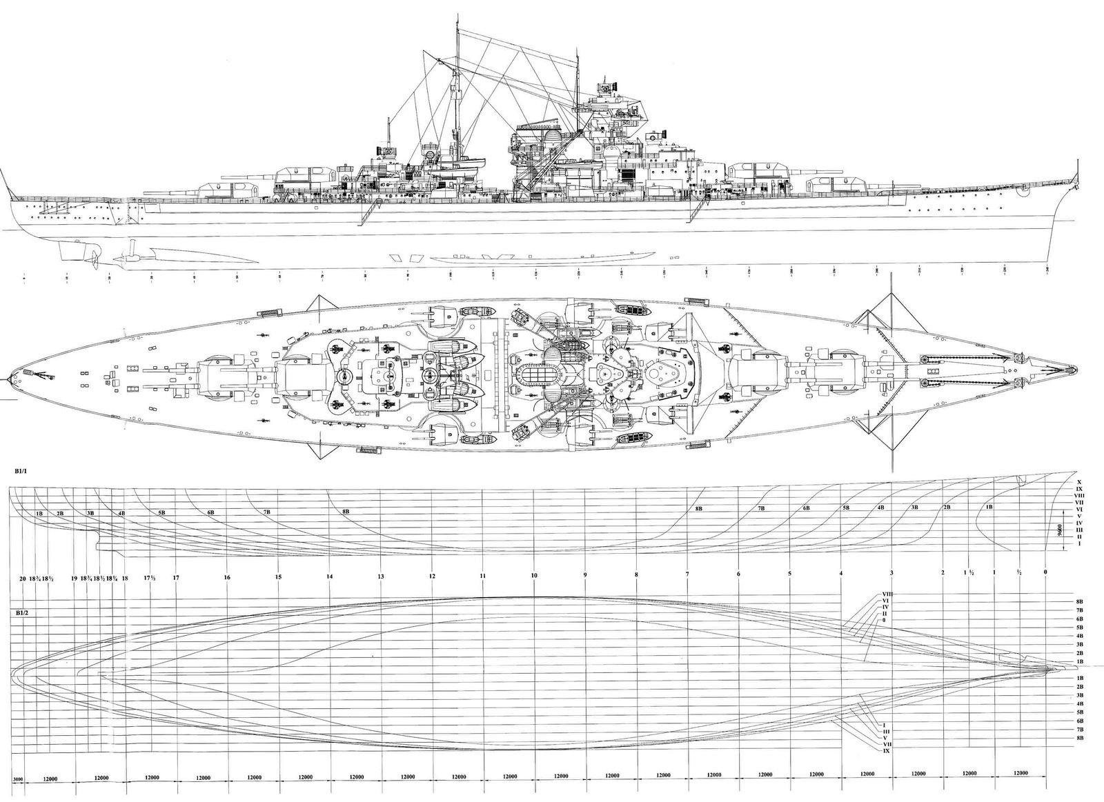 Bismarck's design schematics