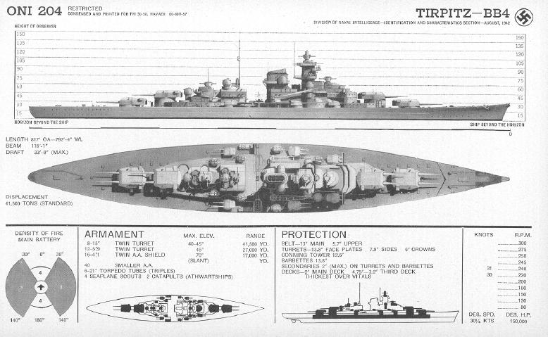ONI recoignition drawing of the Bismarck