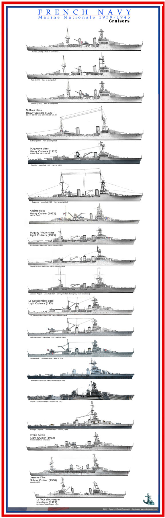 An overview of individual French cruisers with various liveries