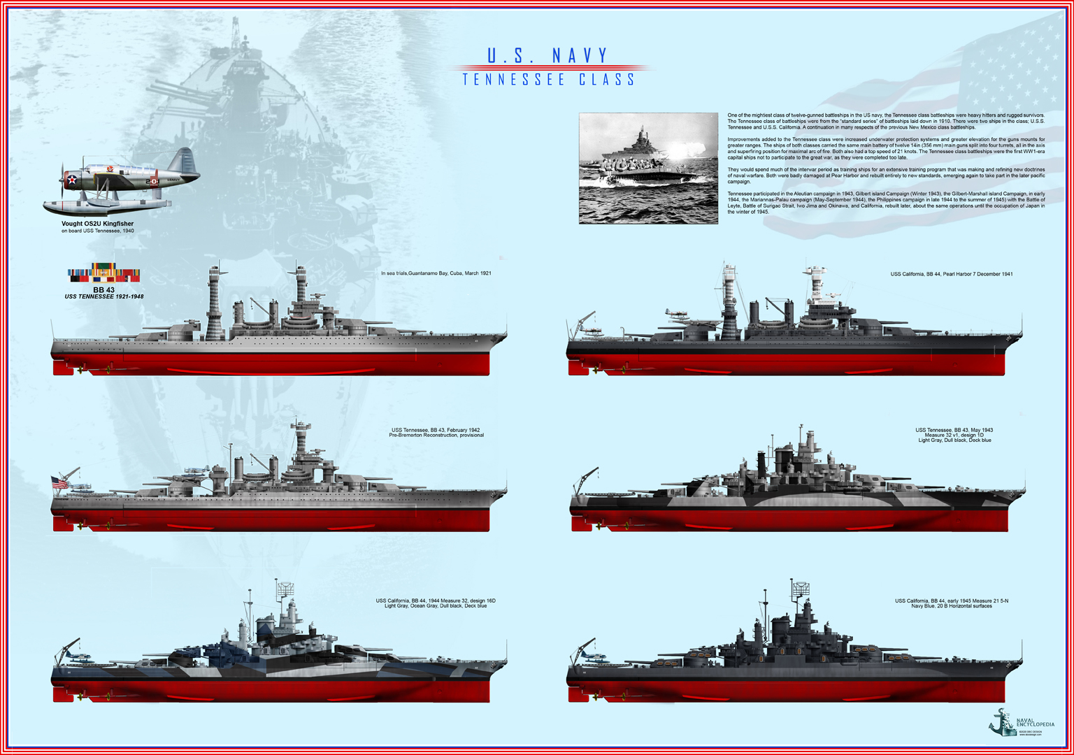 The Tennessee class battleships, evolution and camouflage