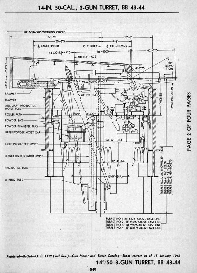 BB-43 turret design