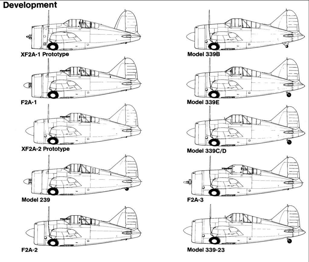 development history F2A