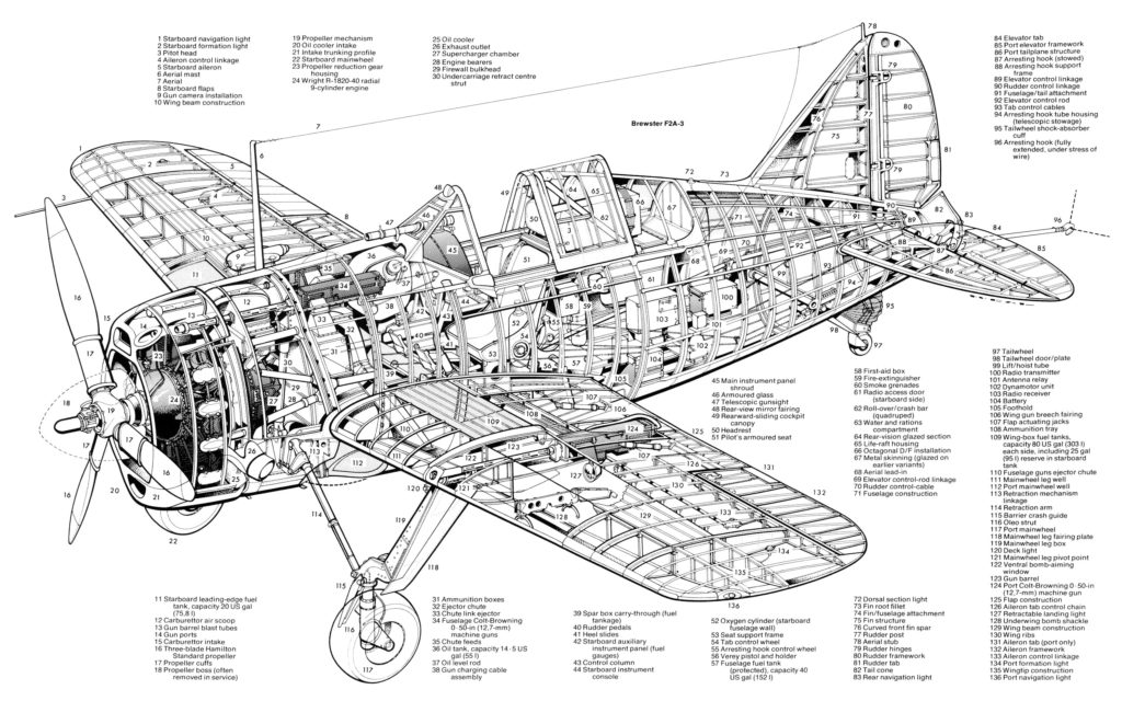 Brewster F2A-3 cutaway drawing