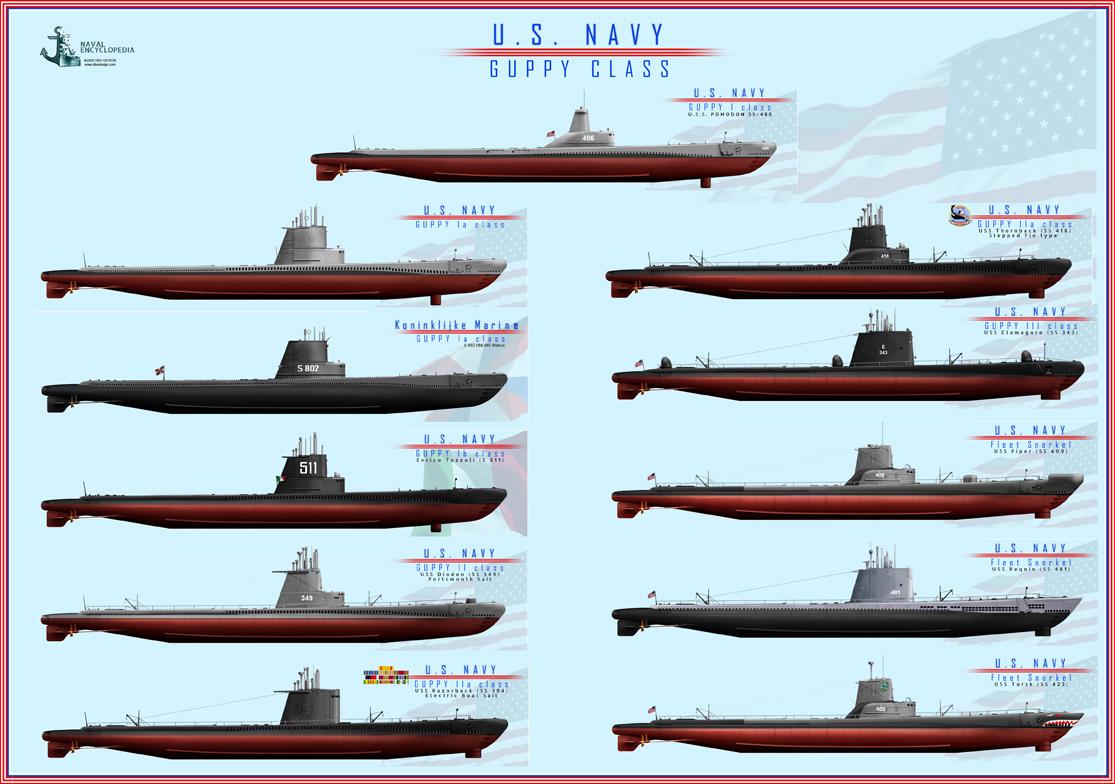 Guppy type submarines