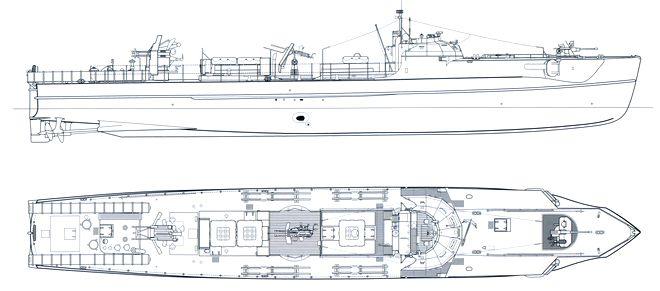 S701 group schematics
