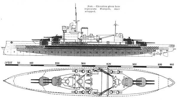 Brassey's armour scheme of the Warspite