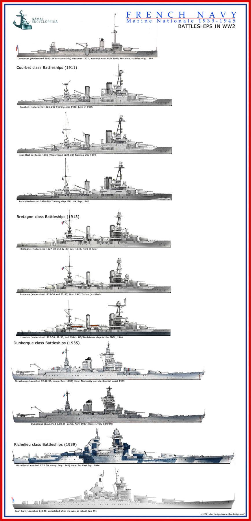 french battleships pagemarker