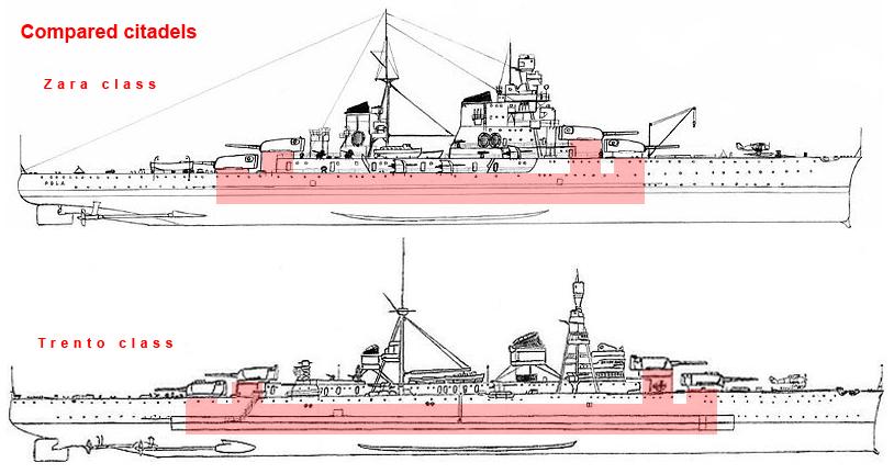 citadel comparison Zara Trento