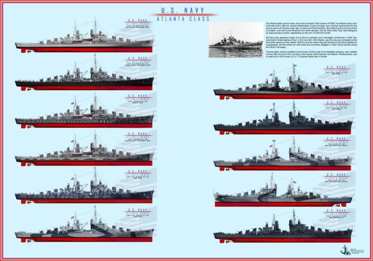 atlanta class cruisers poster