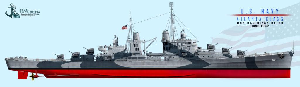 USS San Diego 1944