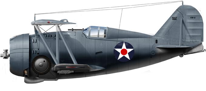 F3F-2