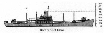 Bayfield class schematics, ONI