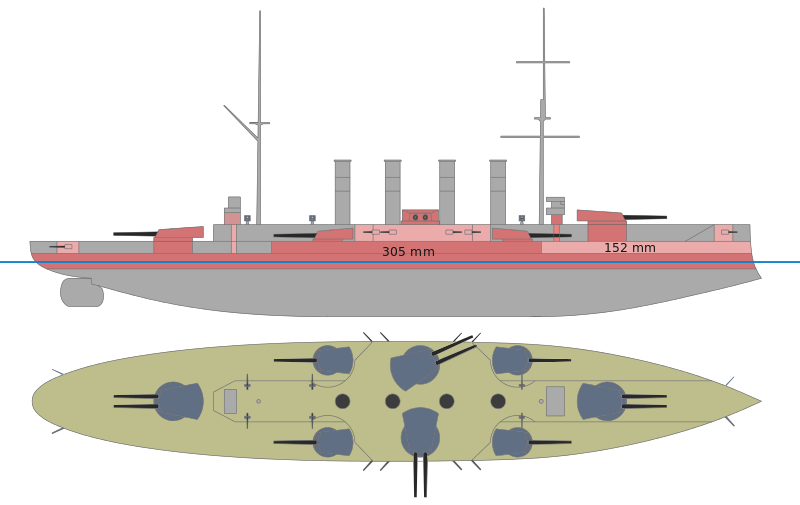 Cuniberti_ideal_battleship
