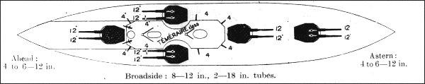 Plans HMS Bellerophon