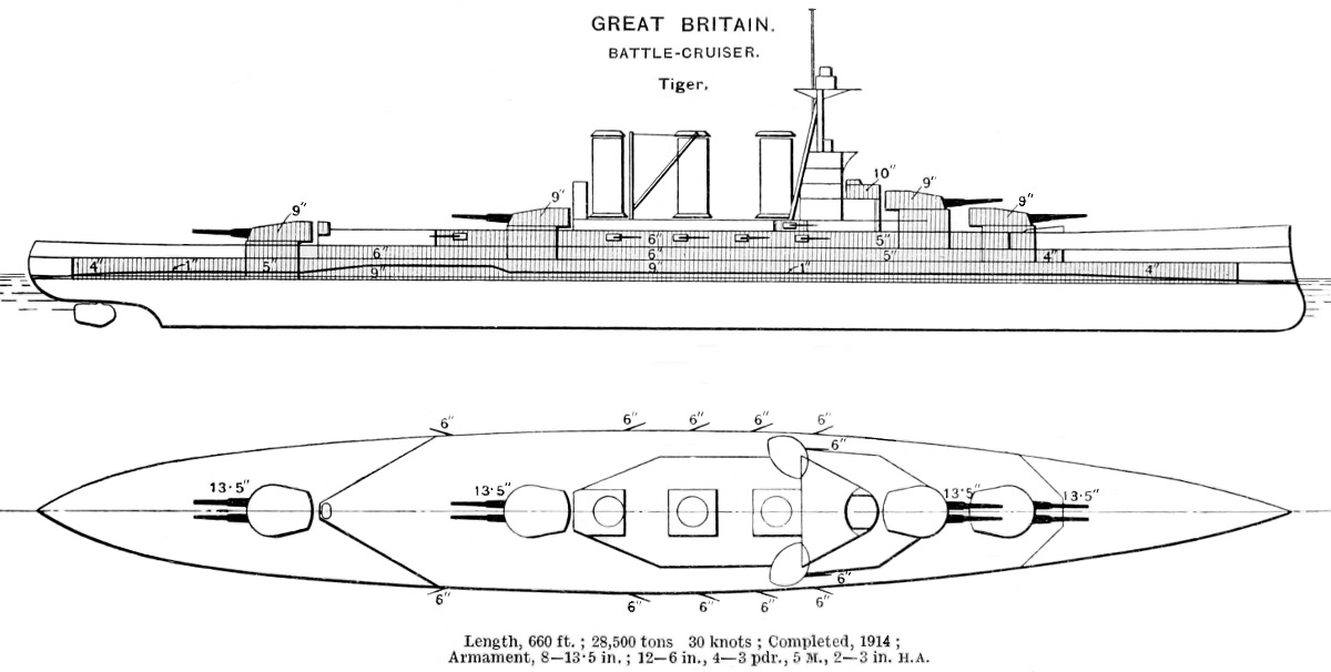Diagrams Brasseys annual 1923