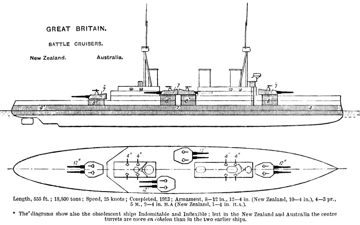 Indefatigable_class_battlecruiser_diagrams_Brasseys_1923
