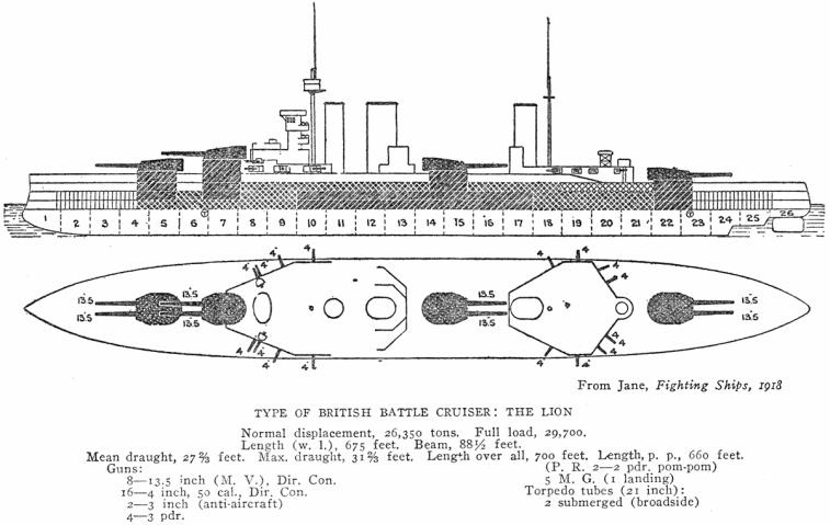 Lion_class_battleship_Janes_Fighting_Ships_1919