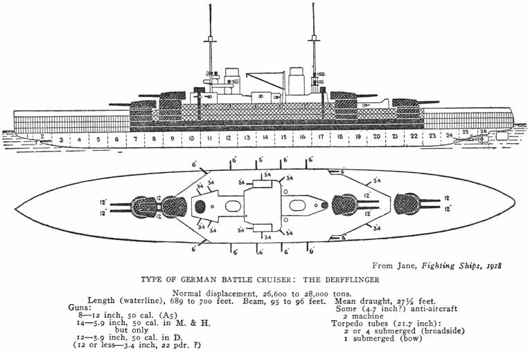 Derfflinger_class_battlecruiser_-_Janes_Fighting_Ships_1919
