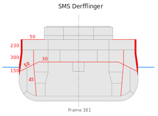 SMS-Derflinger-cross-section