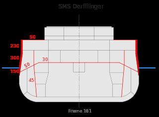 SMS-Derflinger-cross-section