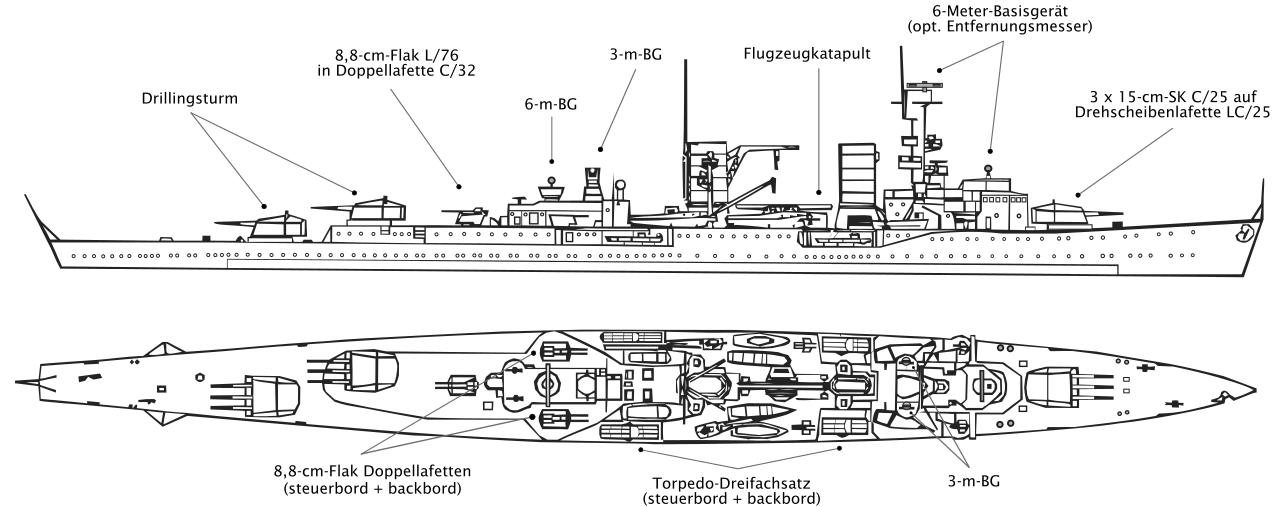 Karlsruhe Blueprint