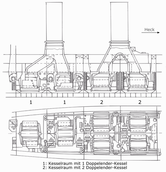 K-class cruisers engine room details